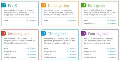 printable math worksheets ixl ixl worksheets free worksheets library download and