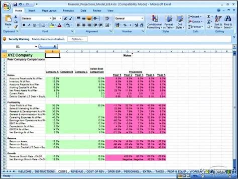 excel template for financial projections 6 financial projection templates template update234