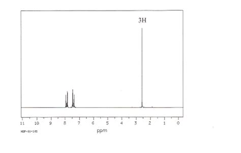 Drawing H Nmr by 1 How Many Signals You Would Expect In The Molecu