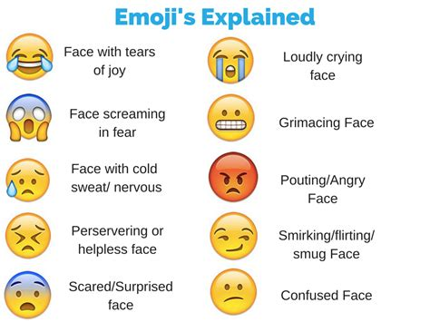 emoji definitions emoji faces meaning google search emoji pinterest