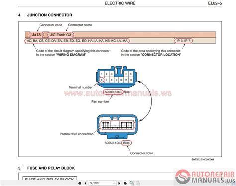 2009 kenworth w900 headlight wiring diagram wiring