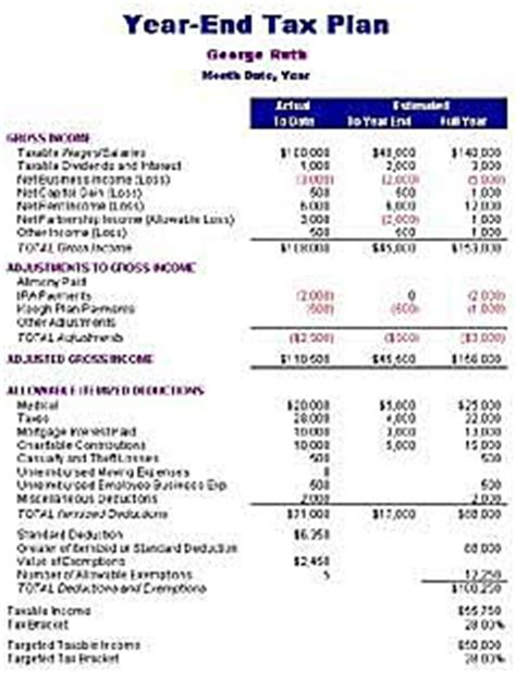 28 year end financial statement template financial