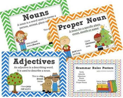 printable adjectives poster grammar rules posters with word exles noun verb