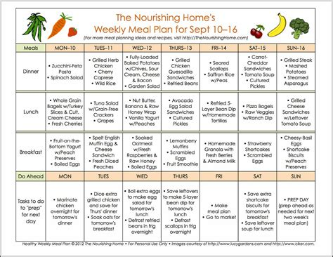 right diet plans to do with healthy food and natural meals