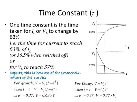 time constant for inductor formula inductor time constant calculator 28 images inductor sizing equation what is the purpose of