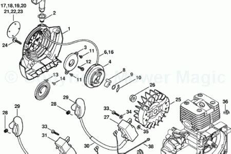 stihl fs 81 parts diagram stihl fs 81 parts diagram stihl trimmer fs 250