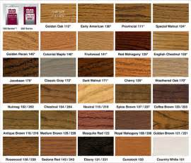 hardwood colors stain hardwood floors flooring ideas home
