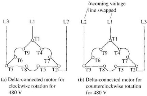 3 phase induction motor delta connection diagram wye delta motor wiring diagram get free image about wiring diagram