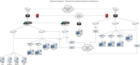 best network diagram software best network diagram software 2018 1 smb reviews