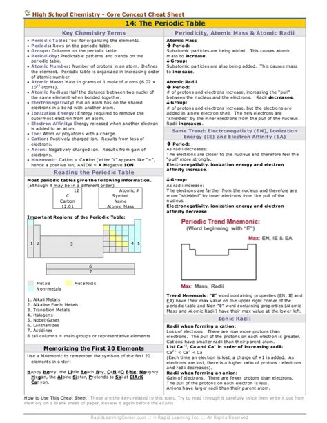design of rc elements notes pdf periodic table cheat sheet