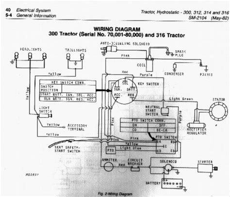 deere l110 wiring harness wiring diagrams