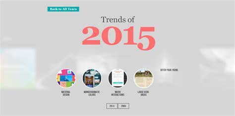 web design layout trends 2015 web design evolution 2004 2015 web3canvas