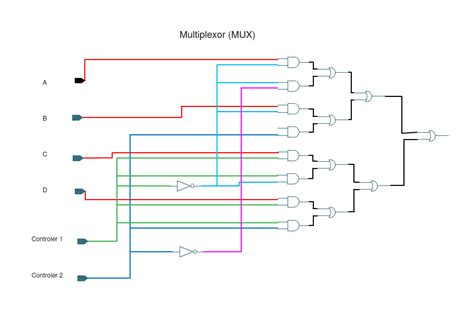 logic gate diagram creator wiring diagram gw micro