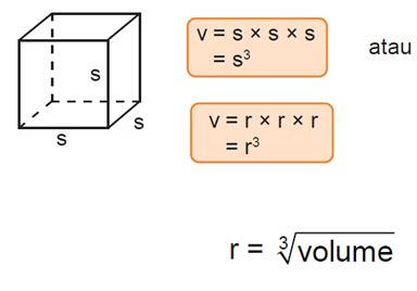 soal matematika kelas  tentang menentukan volume kubus