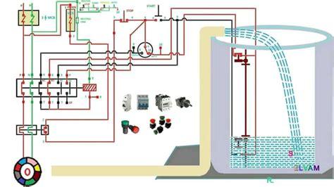 motor starter diagram impremedia net