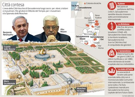 consolato italiano a gerusalemme gerusalemme capitale d israele le possibili conseguenze