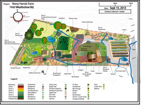 Permaculture Design Google Search Permaculture Permaculture Garden Layout