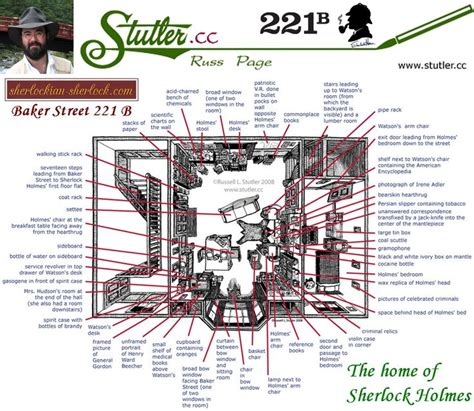 221b baker street floor plan 1000 images about sherlock holmes on pinterest jeremy