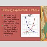 Decreasing Exponential Function Graph   720 x 540 jpeg 52kB