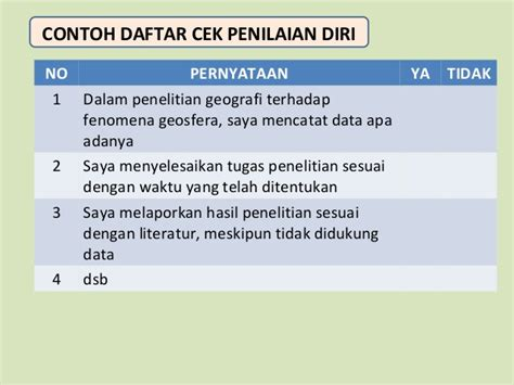 format 1 hasil evaluasi diri terhadap kompetensi guru model penilaian kurikulum 2013