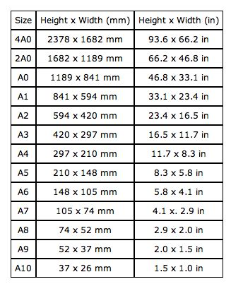 dimensions   series paper sizes  dimensions
