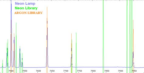 robin s astronomy page spectroscopy 12 lhires iii neon