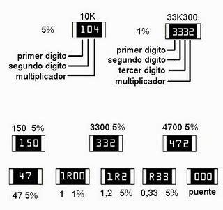 smd resistor code pdf index of adb pitagoras engenharias eng eletrica materiais