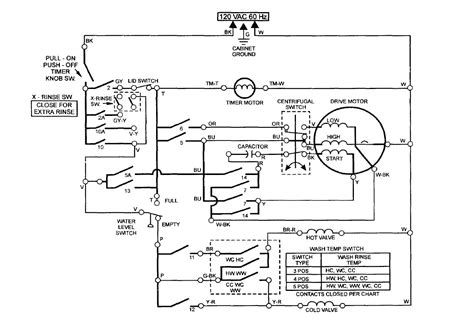 semi automatic washing machine circuit diagram wiring