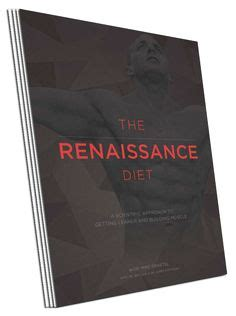 The Problem Of Evening Hunger Renaissance Periodization Fitness Health Pinterest Rp Massing Template