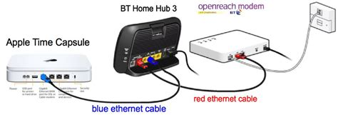 bt infinity home hub 3 wiring diagram efcaviation