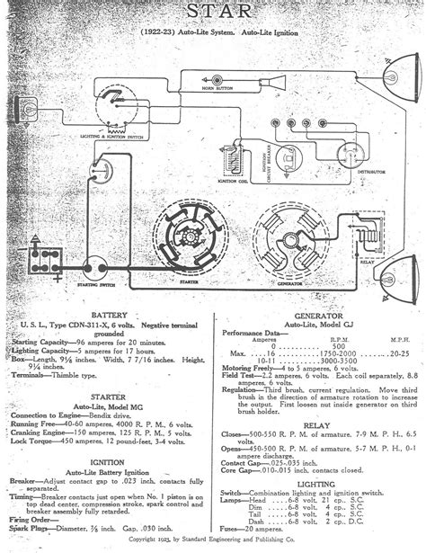 model a ford wiring diagram 1929 model a wiring diagram 27 wiring diagram images