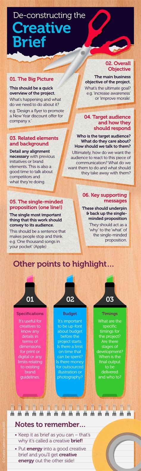 design brief infographic inforgraphic representation of a creative brief web