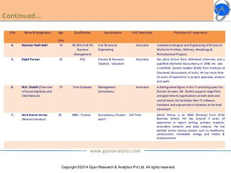 Delta Mba Associate Operations Analytics Strategy by Profile Gyan Research Analytics Pvt Ltd 1