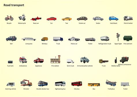 isotope layout mode none mode of transport clipart 15