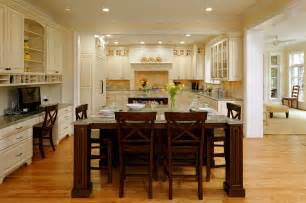 Kitchen Renovation Design Kitchen Renovation Remodeling Schoenwalder Plumbing Waukesha Wi