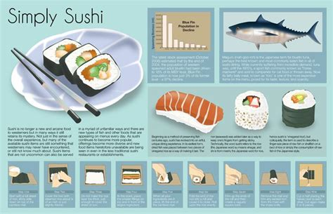 type layout by colin wheildon 47 best images about sushi infographics on pinterest