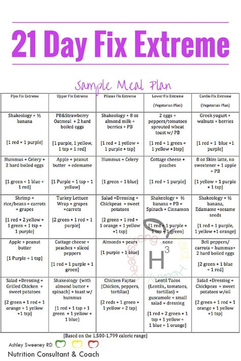 Printable Diet Plans Weight Loss | 21 day fix extreme sle meal plan printable