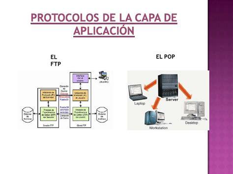 protocolos de la capas del modelo osi
