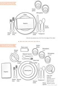 How To Set The Table by How To Set A Formal Table Setting B A S Blog