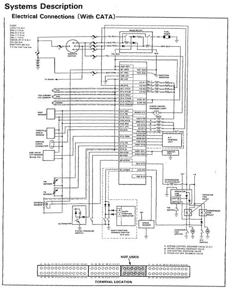 enchanting 94 honda accord radio wiring diagram photos