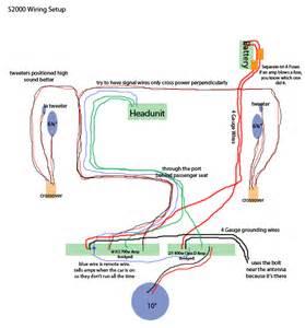 s2000 wiring diagram philihp
