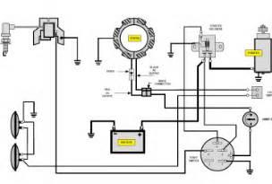 predator horizontal shaft v 22 hp engine predator wiring diagram free