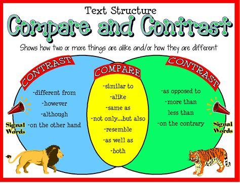 compare contrast essay ideas