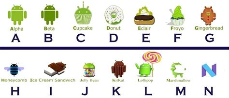 Android Versions by 11 Reasons You Need To Focus On Keywords For Seo