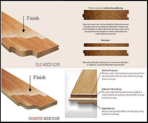 1 Vs 3 Flooring - mohawk oak shale hardwood