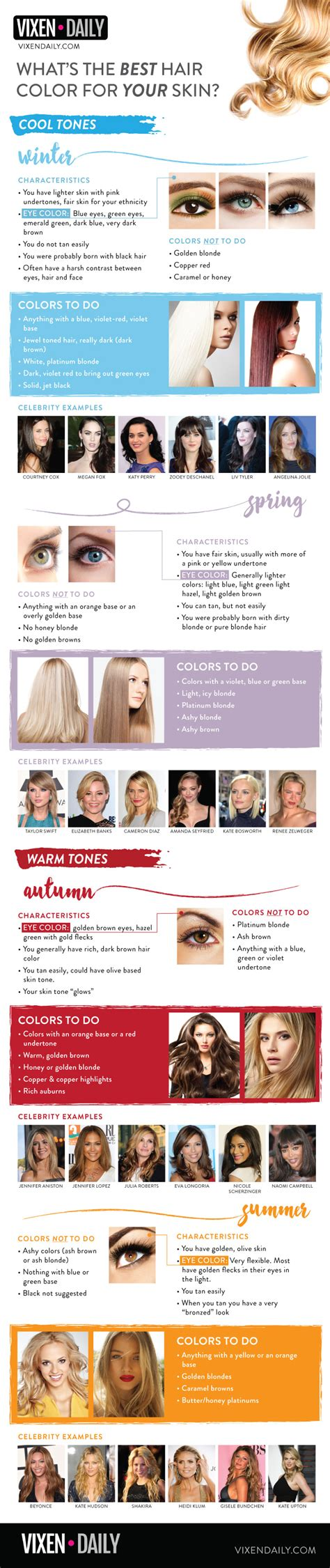 whats the best hair color when in the forty what s the best hair color for your skin daily infographic