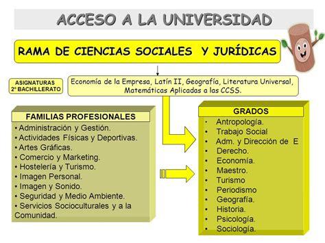 salidas bachillerato ciencias sociales bachillerato de ciencias sociales salidas trabajo casa