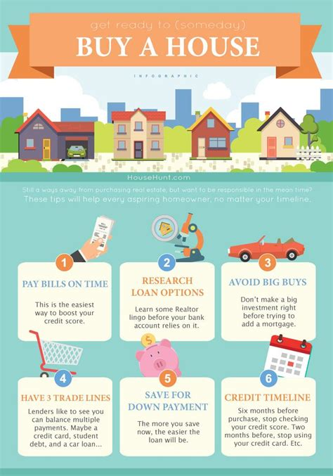 home insurance when buying a house 17 best images about infographics on pinterest home inspection home insurance and