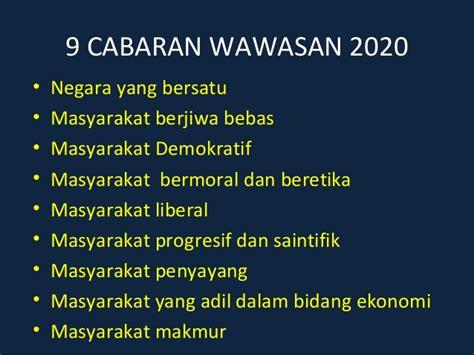 Negara Dan Masyarakat dasar wawasan 2020