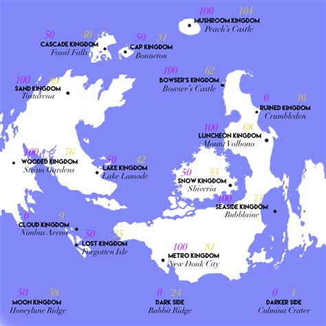 lost odyssey world map theme spoilers mario odyssey world map nintendoswitch